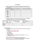 Worksheet Ionic compounds