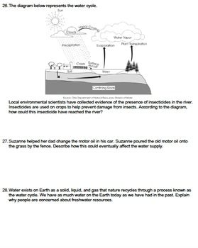 Worksheet - Land and Water Pollution *EDITABLE*