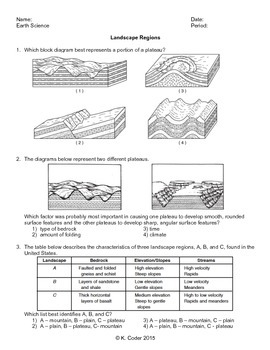 Worksheet - Landscape Regions *Editable*