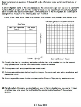 Worksheet - Limiting Factors & Carrying Capacity CR *EDITABLE* | TpT