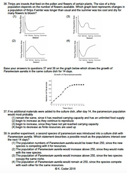 Worksheet - Limiting Factors & Carrying Capacity MC *EDITABLE*   TpT