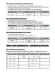 Worksheet - Metric Conversions Using Conversion Factors or Dimensional Analysis