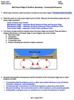 Worksheet - Mid-Ocean Ridges (Constructed Response) *EDITABLE*
