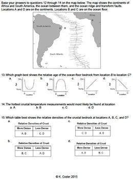 Worksheet - Mid-Ocean Ridges (Multiple Choice) *EDITABLE*