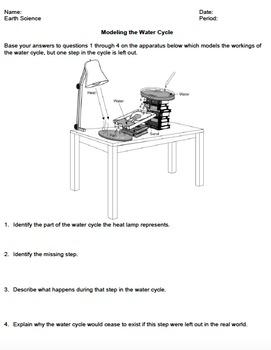 Worksheet - Modeling the Water Cycle *EDITABLE*