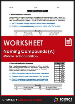 Worksheet - Naming Compounds (A) (Middle School Edition)