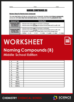 Worksheet - Naming Compounds (B) (Middle School Edition)