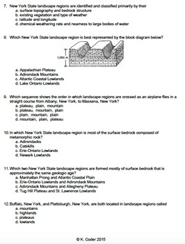 Worksheet - New York State Landscapes and the ESRT *Editable*