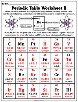 30 Interesting Periodic Table Basics Packet Answer Key furthermore 27 Antique Periodic Table Activities together with  additionally Periodic table ignment essay on indian culture periodic table besides Periodic Table   Review Worksheet  Editable  by Tangstar Science besides  in addition Basic Printable Periodic Table Free Tables Science Worksheets also Periodic Table Worksheet Science Spot Best 25 Ideal Chemistry additionally worksheet periodic table trends Initiative of periodic table moreover Periodic Table Worksheet Lab Save Periodic Table Metals Worksheets as well Luxury organization Of the Periodic Table Worksheet Answers likewise Chemistry Periodic Table Worksheet Key Fresh Periodic Table Elements furthermore  besides Worksheet  Periodic Table Worksheet 1 by Travis Terry   TpT as well Periodic table ignment essay on indian culture periodic table as well THMG144   The Periodic Table  Part II – The Hazmat Guys. on periodic table worksheet answer key