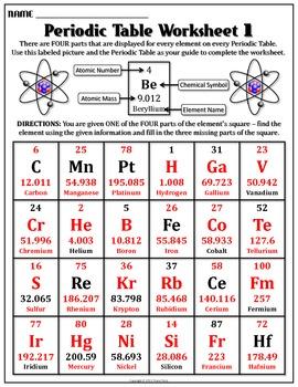Worksheet: Periodic Table Worksheet 1