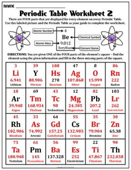Worksheet: Periodic Table Worksheet 2 by Travis Terry | TpT