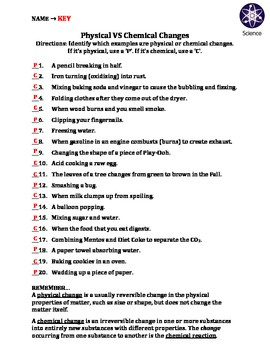 Chemical and physical changes worksheet 3rd grade