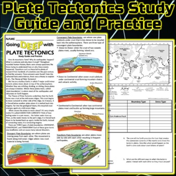 Worksheet: Plate Tectonics ... by Travis Terry | Teachers Pay Teachers