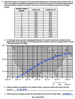 Worksheet - Plotting Latitude and Longitude (Editable)