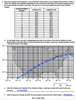 Worksheet - Plotting Latitude and Longitude (Editable)