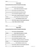 Worksheet: Preterite vs. Imperfect - Haber
