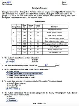 Worksheet - Prologue & Density *FREEBIE* (Editable)