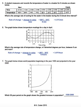 Worksheet - Rate of Change (Editable)