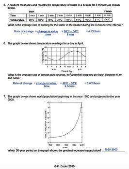 Worksheet - Rate of Change (Editable)   TpT