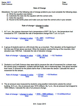 Worksheet - Rate of Change (Editable)