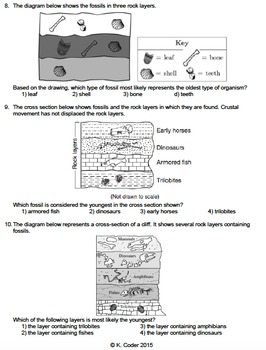 Worksheet - Relative Age of Bedrock *EDITABLE*