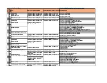Free Worksheet Resource Map for Singapore Math Workbooks