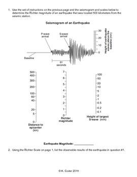 Worksheet - Richter Scale *Editable*