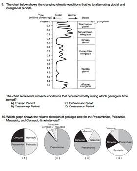 Worksheet - Scale of Geologic Time *EDITABLE*
