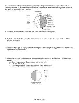 Worksheet - Seasons Diagrams *Editable*