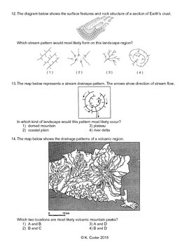 Worksheet - Stream Drainage Patterns *Editable*