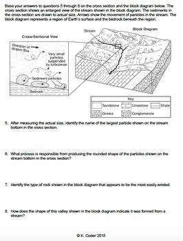 Worksheet - Stream Erosion and Deposition *Editable*