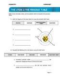 Worksheet - The Atom & Periodic Table