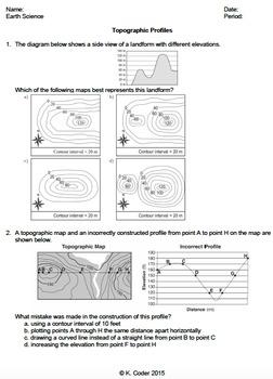 Worksheet - Topographic Profiles *Editable*