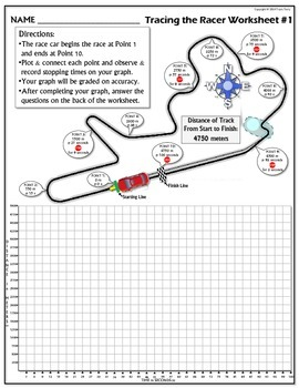 Worksheet: Tracing the Racer Version 1