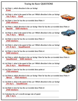Worksheet: Tracing the Racer Version 2