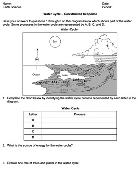 worksheet water cycle constructed response editable. Black Bedroom Furniture Sets. Home Design Ideas