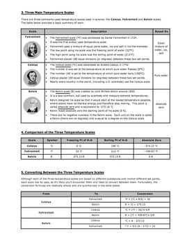 Worksheet - What is Temperature?