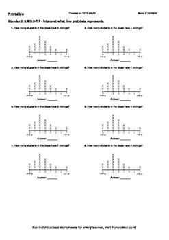 Worksheet for 3.MD.3-1.7 - Interpret what line plot data represents