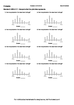 Worksheet for 3.MD.3-1.7 - Interpret what line plot data r