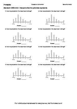Worksheet for 3.MD.3-2.6 - Interpret what line plot data represents
