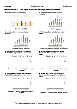 Worksheet for 3.MD.3-3.1 - Draw a picture graph and bar graph (with single-unit