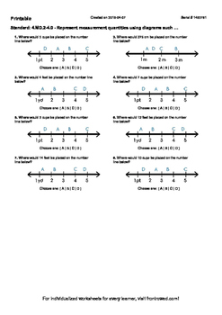 Worksheet for 4.MD.2-4.0 - Represent measurement quantities using diagrams such