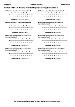 Worksheet for 6.NS.5-1.3 - Students must identify positive and negative numbers