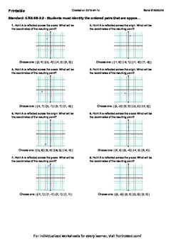 Worksheet for 6.NS.6B-2.2 - Students must identify the ordered pairs that are op
