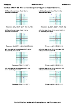 Worksheet for 6.NS.6C-2.0 - Find and position pairs of integers and other ration