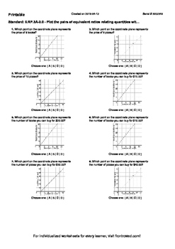 Worksheet for 6.RP.3A-3.0 - Plot the pairs of equivalent ratios relating quantit