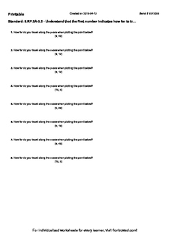 Worksheet for 6.RP.3A-3.2 - Understand that the first number indicates how far