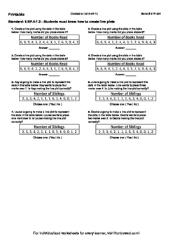 Worksheet for 6.SP.4-1.2 - Students must know how to creat