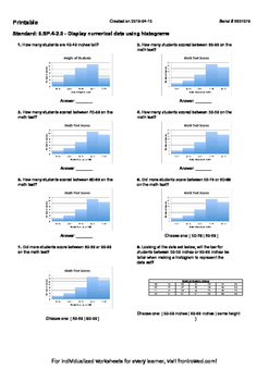 Worksheet for 6.SP.4-2.0 - Display numerical data using hi