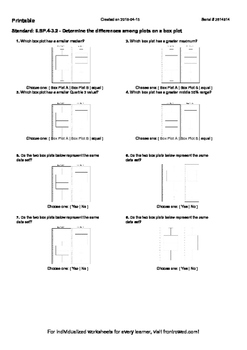 Worksheet for 6.SP.4-3.2 - Determine the differences among plots on a box plot